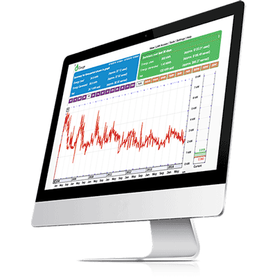 Online commercial energy analysis software showing              historical energy data from energy data logger over 8 years.              The energy profile shows historical energy data decreasing              over time.